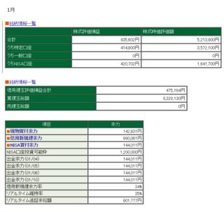 20170101資産.png
